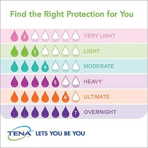 TENA Intimates Moderate Regular